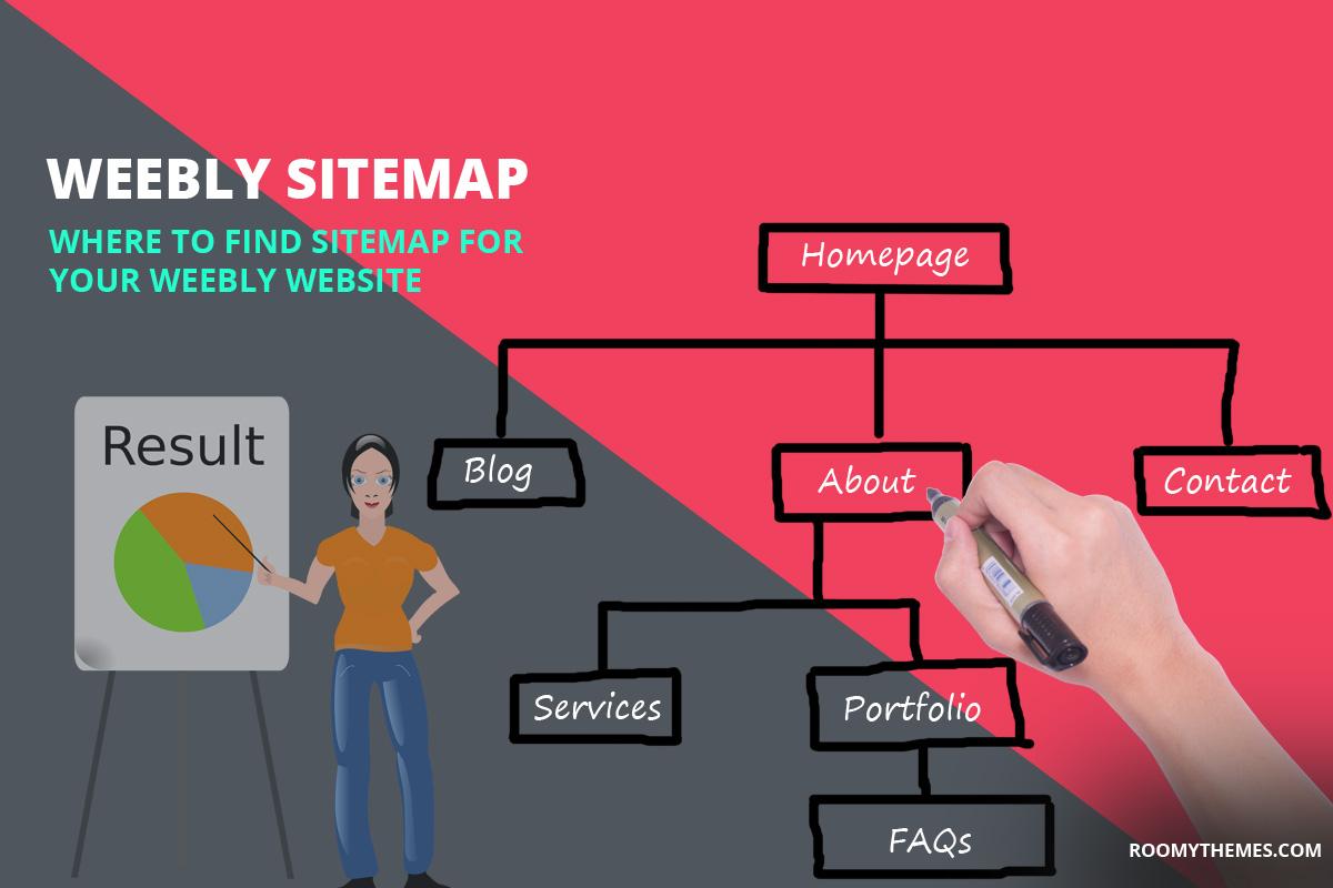 weebly sitemap - find sitemap for weebly website